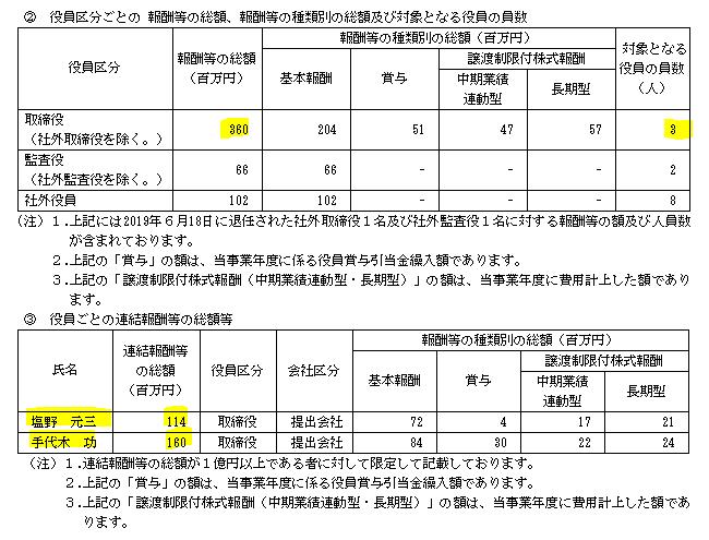 f:id:umimizukonoha:20210315011025p:plain