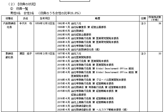 f:id:umimizukonoha:20210315011624p:plain