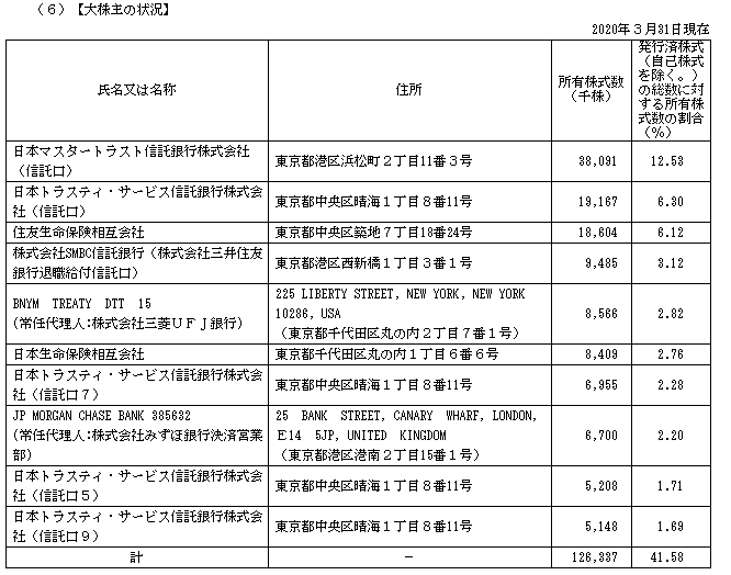 f:id:umimizukonoha:20210315012507p:plain