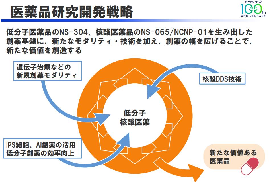f:id:umimizukonoha:20210316215703p:plain