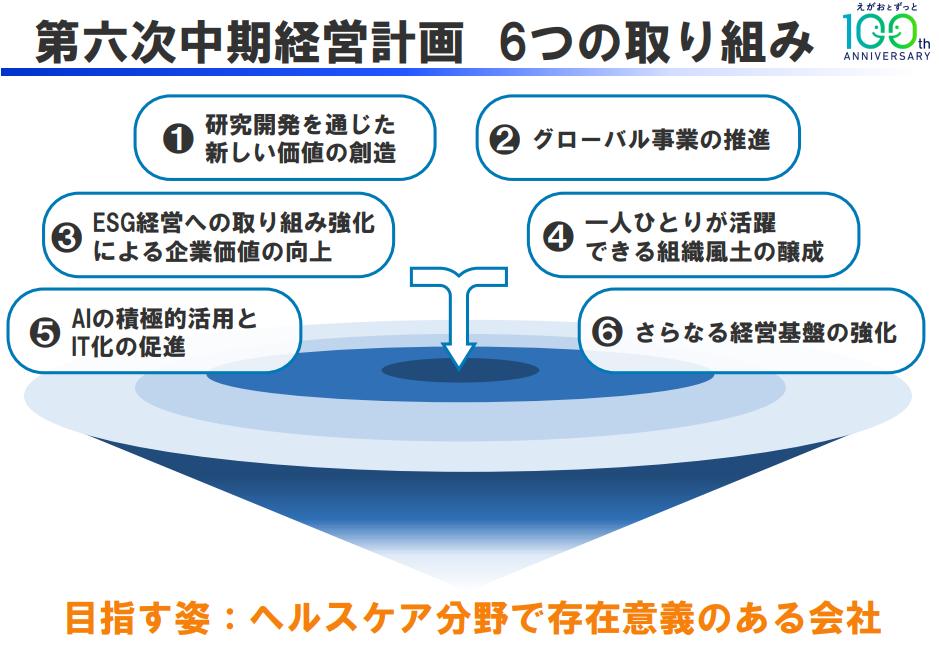 f:id:umimizukonoha:20210316220114p:plain
