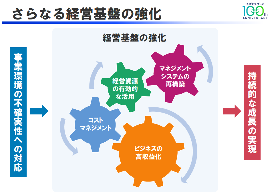 f:id:umimizukonoha:20210316220705p:plain