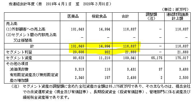 f:id:umimizukonoha:20210316222021p:plain