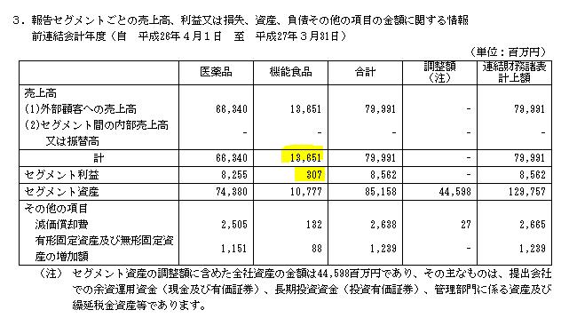 f:id:umimizukonoha:20210316223729p:plain
