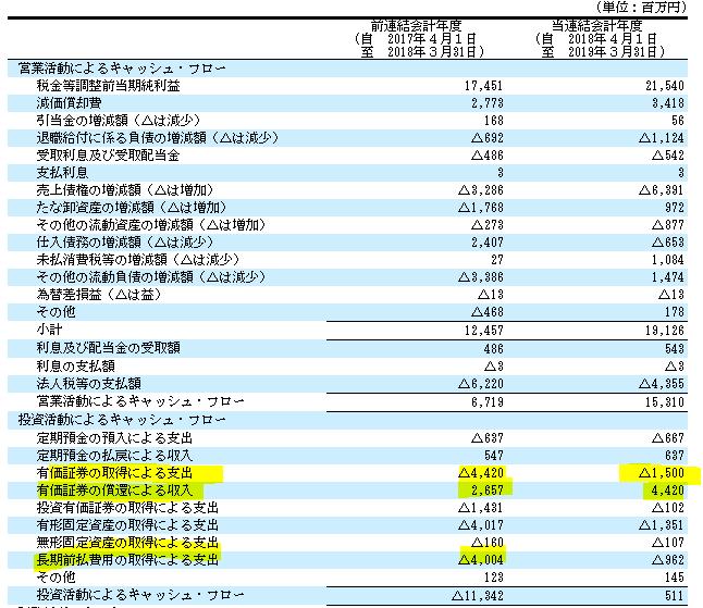 f:id:umimizukonoha:20210316225636p:plain