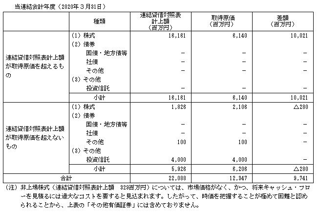 f:id:umimizukonoha:20210316234025p:plain