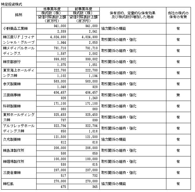 f:id:umimizukonoha:20210316234320p:plain