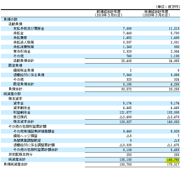f:id:umimizukonoha:20210317000621p:plain