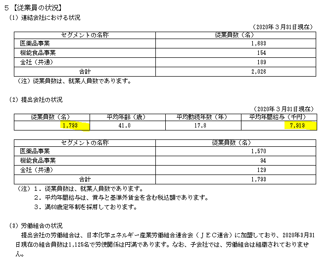 f:id:umimizukonoha:20210317001152p:plain