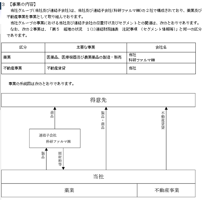 f:id:umimizukonoha:20210317232345p:plain