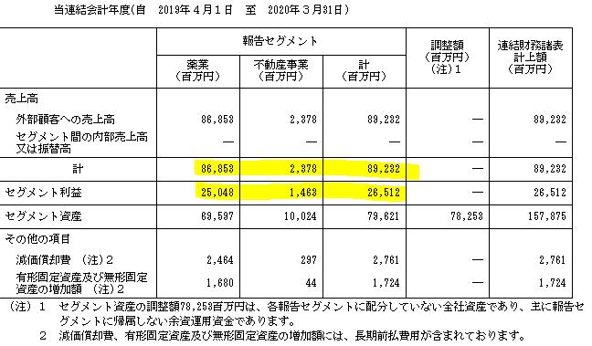f:id:umimizukonoha:20210320072518p:plain