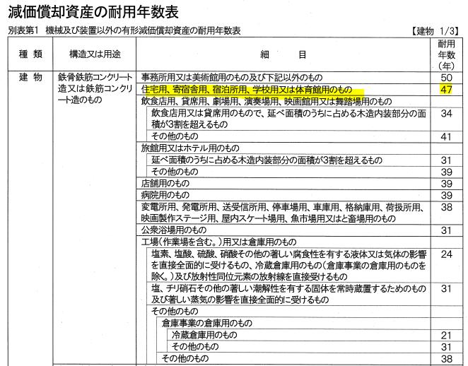 f:id:umimizukonoha:20210320073335p:plain