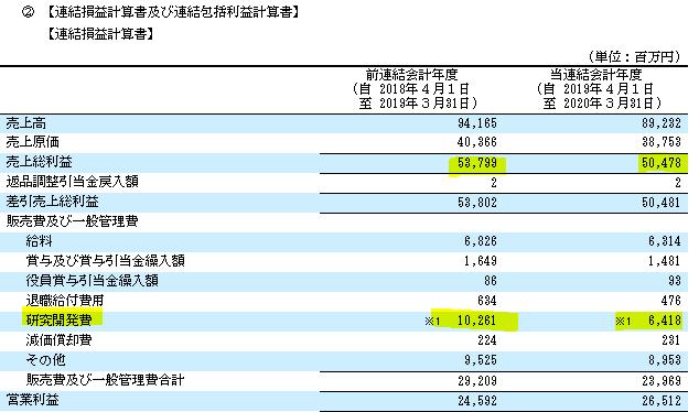 f:id:umimizukonoha:20210320074738p:plain
