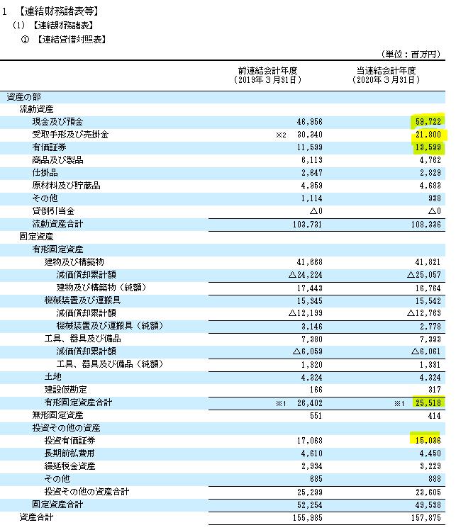 f:id:umimizukonoha:20210320080336p:plain