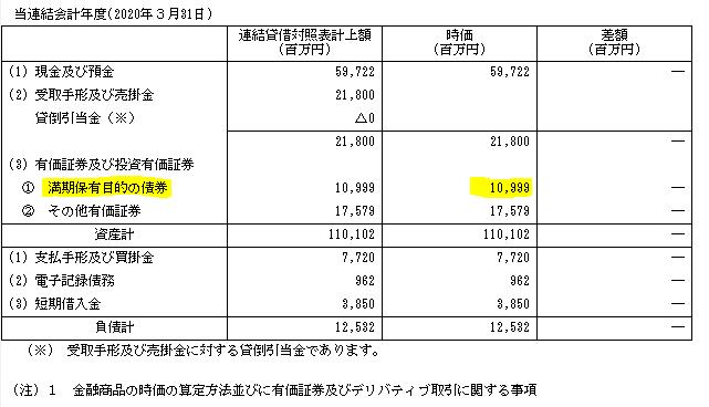 f:id:umimizukonoha:20210320080806p:plain