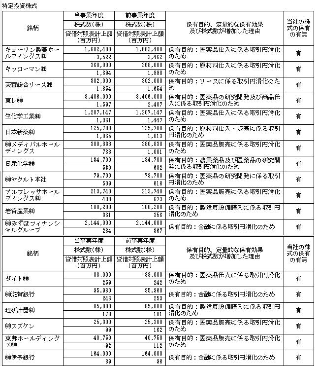 f:id:umimizukonoha:20210320081110p:plain