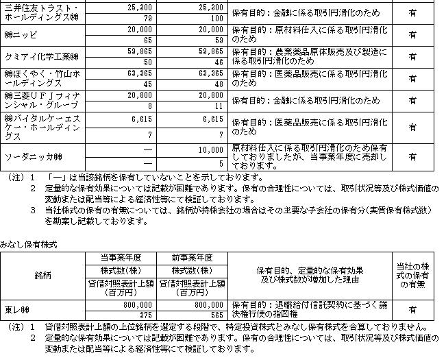 f:id:umimizukonoha:20210320081144p:plain