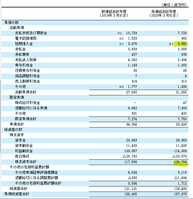 f:id:umimizukonoha:20210320082422p:plain
