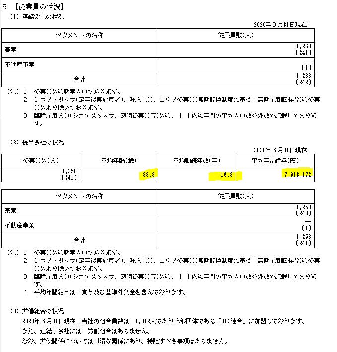 f:id:umimizukonoha:20210320083347p:plain