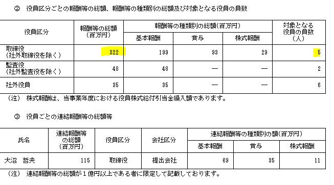 f:id:umimizukonoha:20210320083444p:plain