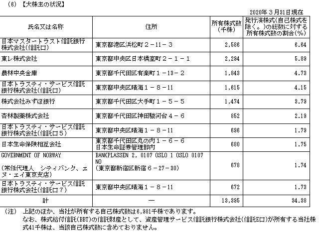 f:id:umimizukonoha:20210320090649p:plain