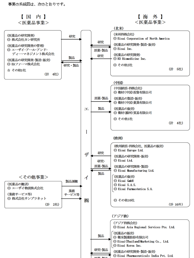 f:id:umimizukonoha:20210321212617p:plain