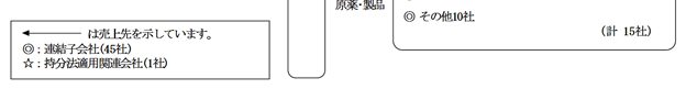 f:id:umimizukonoha:20210321212652p:plain