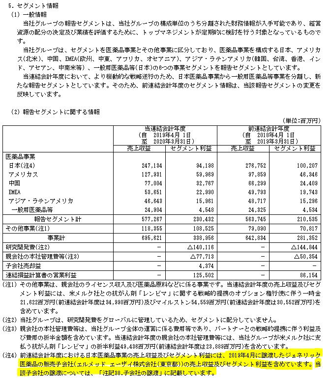 f:id:umimizukonoha:20210321214215p:plain