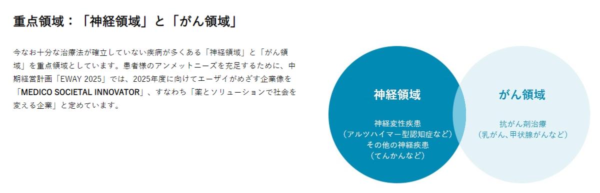 f:id:umimizukonoha:20210321231650p:plain