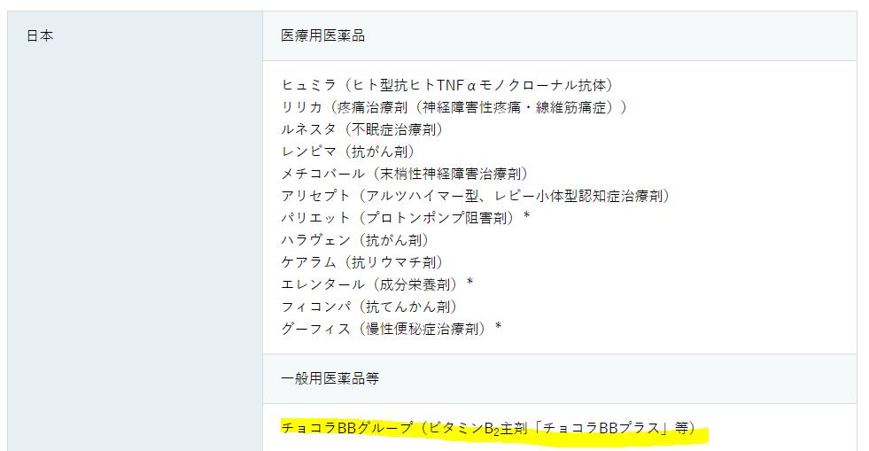 f:id:umimizukonoha:20210321232128p:plain
