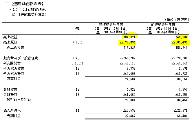 f:id:umimizukonoha:20210321233223p:plain
