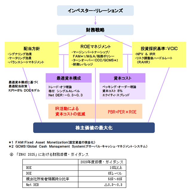 f:id:umimizukonoha:20210322005235p:plain