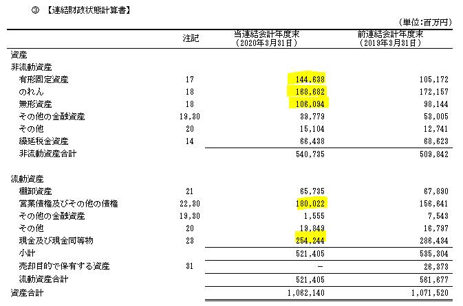f:id:umimizukonoha:20210322022938p:plain