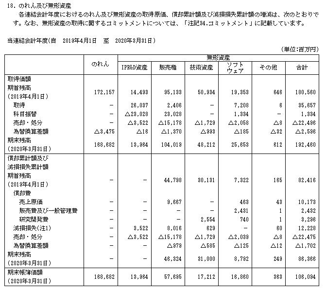 f:id:umimizukonoha:20210322210515p:plain