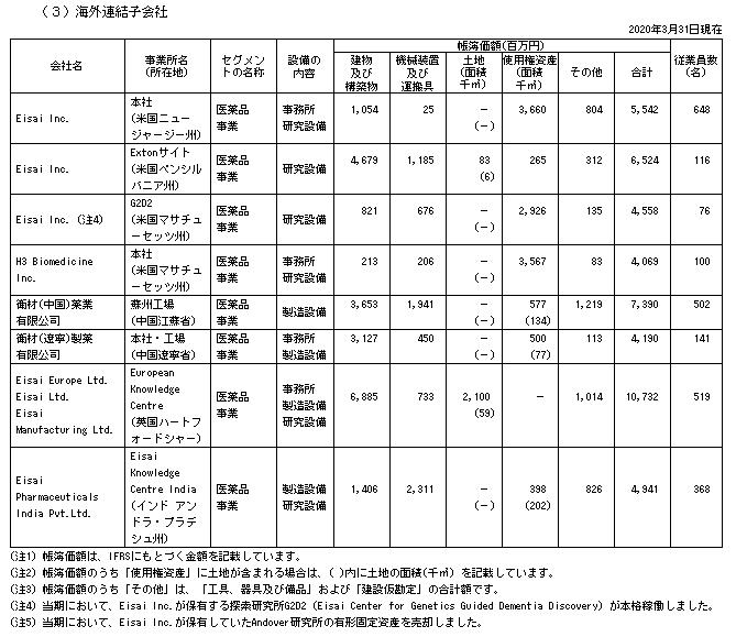 f:id:umimizukonoha:20210322211845p:plain