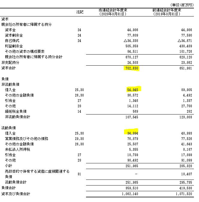 f:id:umimizukonoha:20210322212440p:plain