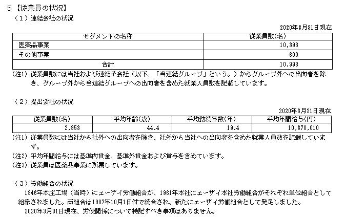 f:id:umimizukonoha:20210322213620p:plain