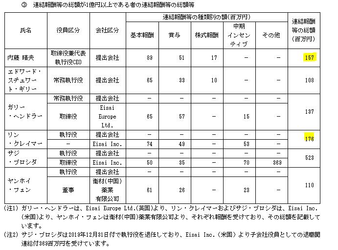 f:id:umimizukonoha:20210322214307p:plain