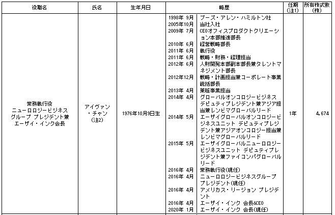f:id:umimizukonoha:20210322220116p:plain