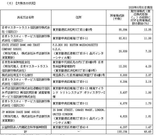 f:id:umimizukonoha:20210322222508p:plain