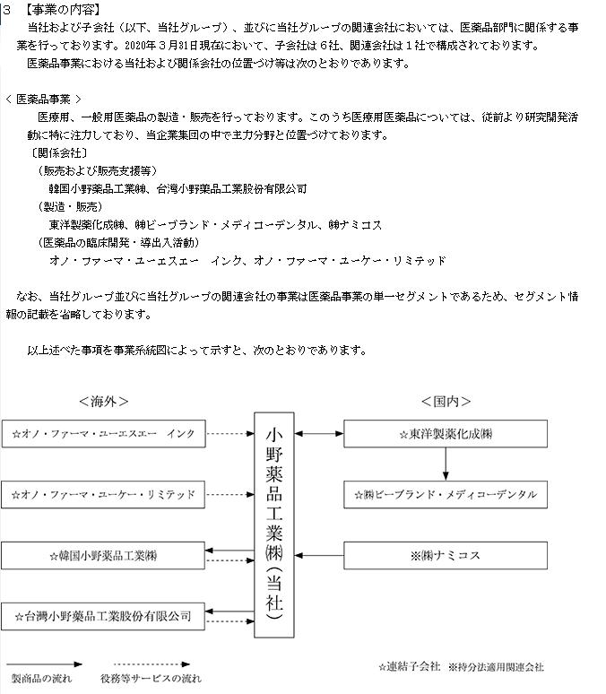 f:id:umimizukonoha:20210324205424p:plain