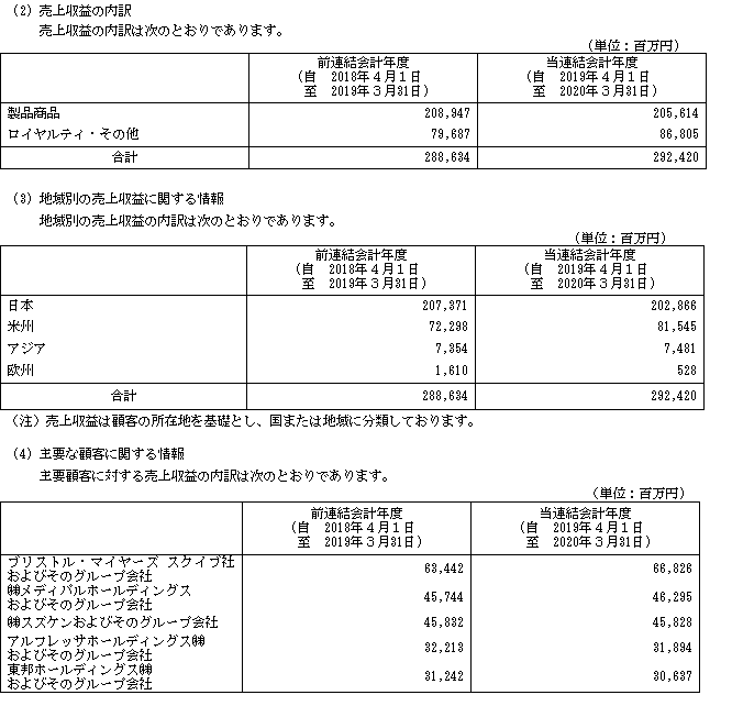 f:id:umimizukonoha:20210325001450p:plain