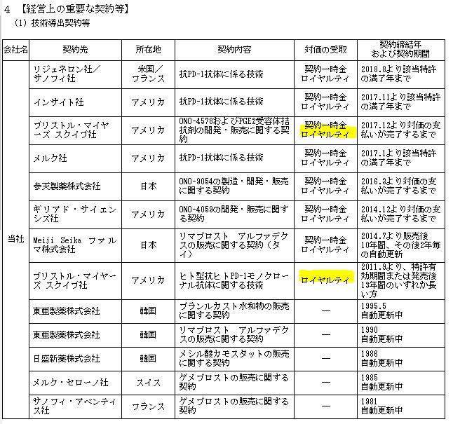 f:id:umimizukonoha:20210325002601p:plain