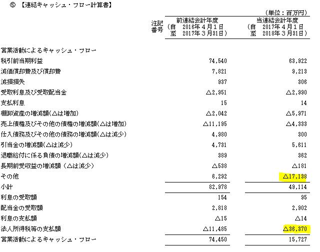 f:id:umimizukonoha:20210327223105p:plain