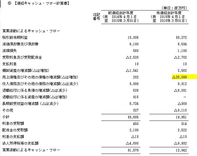 f:id:umimizukonoha:20210327223246p:plain