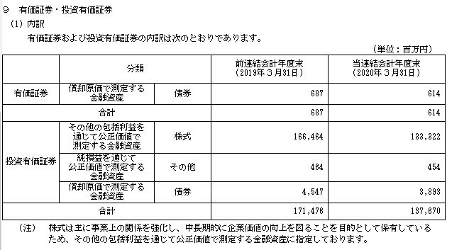f:id:umimizukonoha:20210327230018p:plain