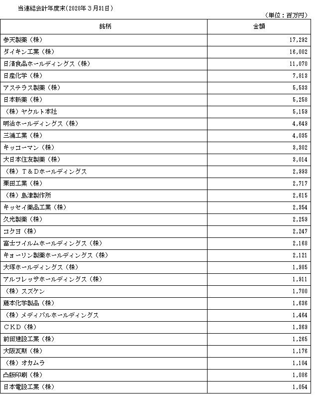f:id:umimizukonoha:20210327230116p:plain