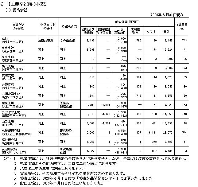 f:id:umimizukonoha:20210327232645p:plain
