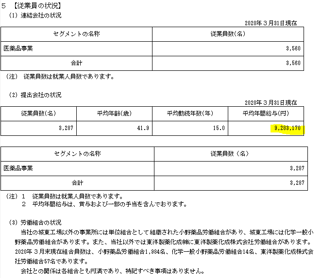 f:id:umimizukonoha:20210327234126p:plain