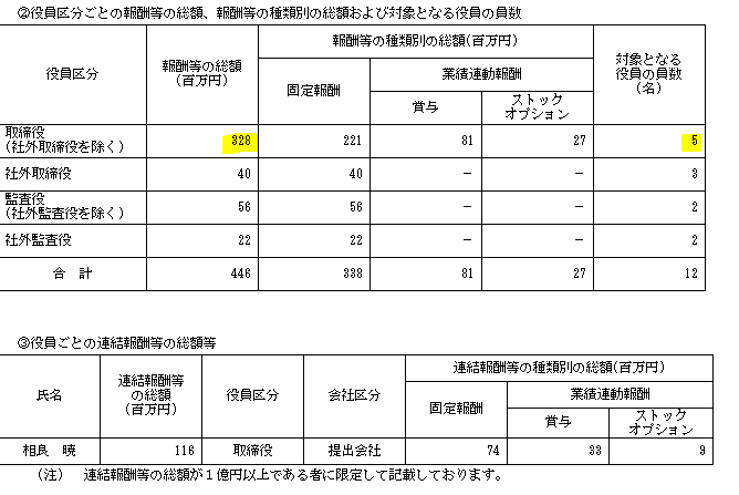 f:id:umimizukonoha:20210328000035p:plain